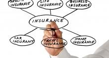 Insurance Policy Checklist