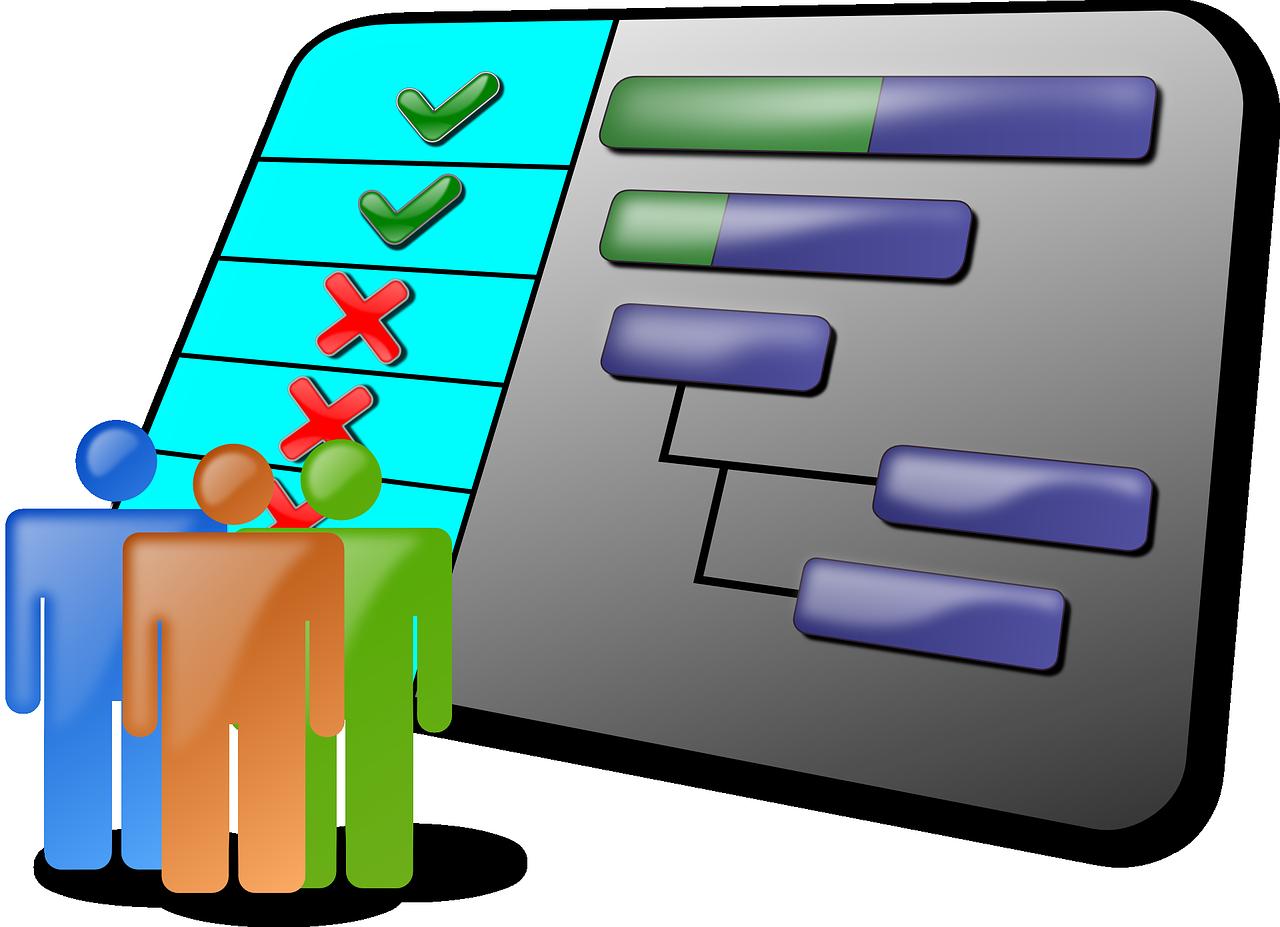 Project Management Software Evaluation Checklist