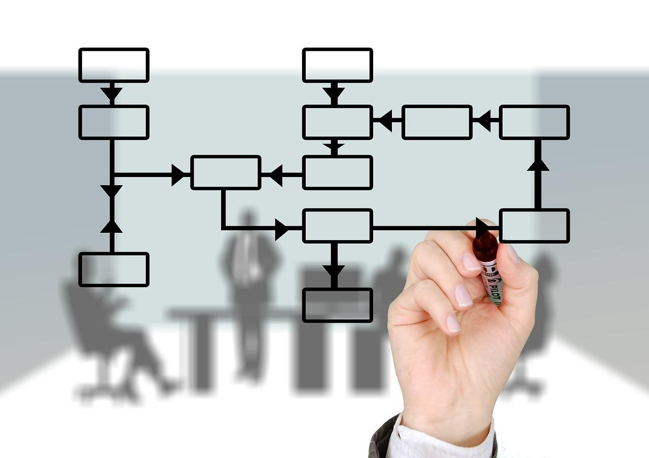 Agile Project Management Checklist